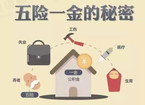 【五險一金】隨才人力社保及公積金代繳(圖)