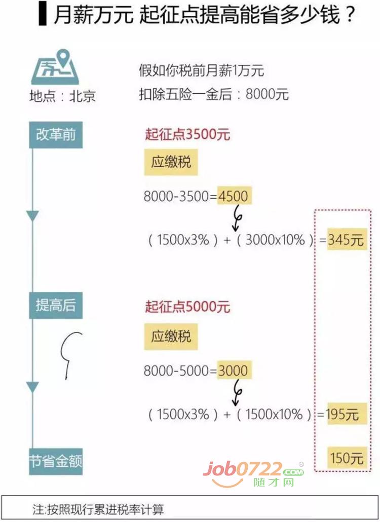北京算税副本.png